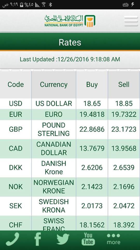 ننشر أسعار الدولار والعملات اليوم الإثنين الموافق 26/12/2016