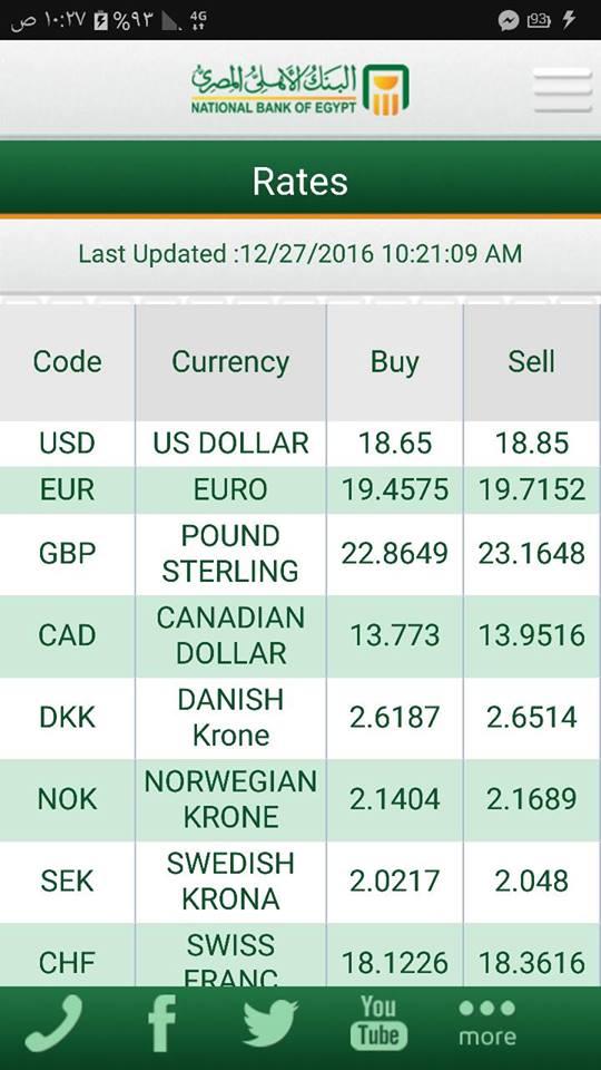 ننشر أسعار الدولار والعملات اليوم الثلاثاء الموافق 27/12/2016