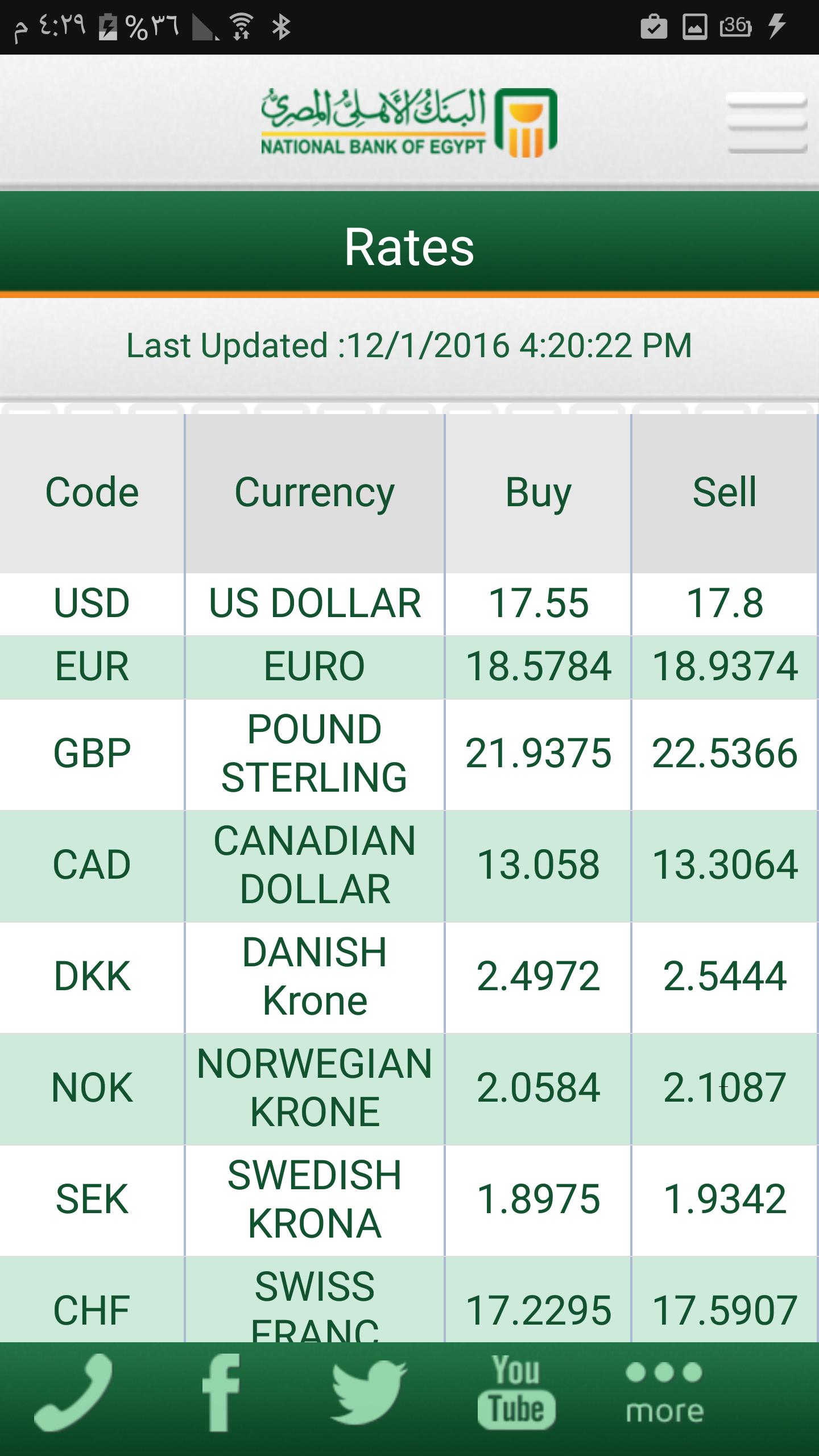 ننشر أسعار الدولا والعملات اليوم 1/12/2016