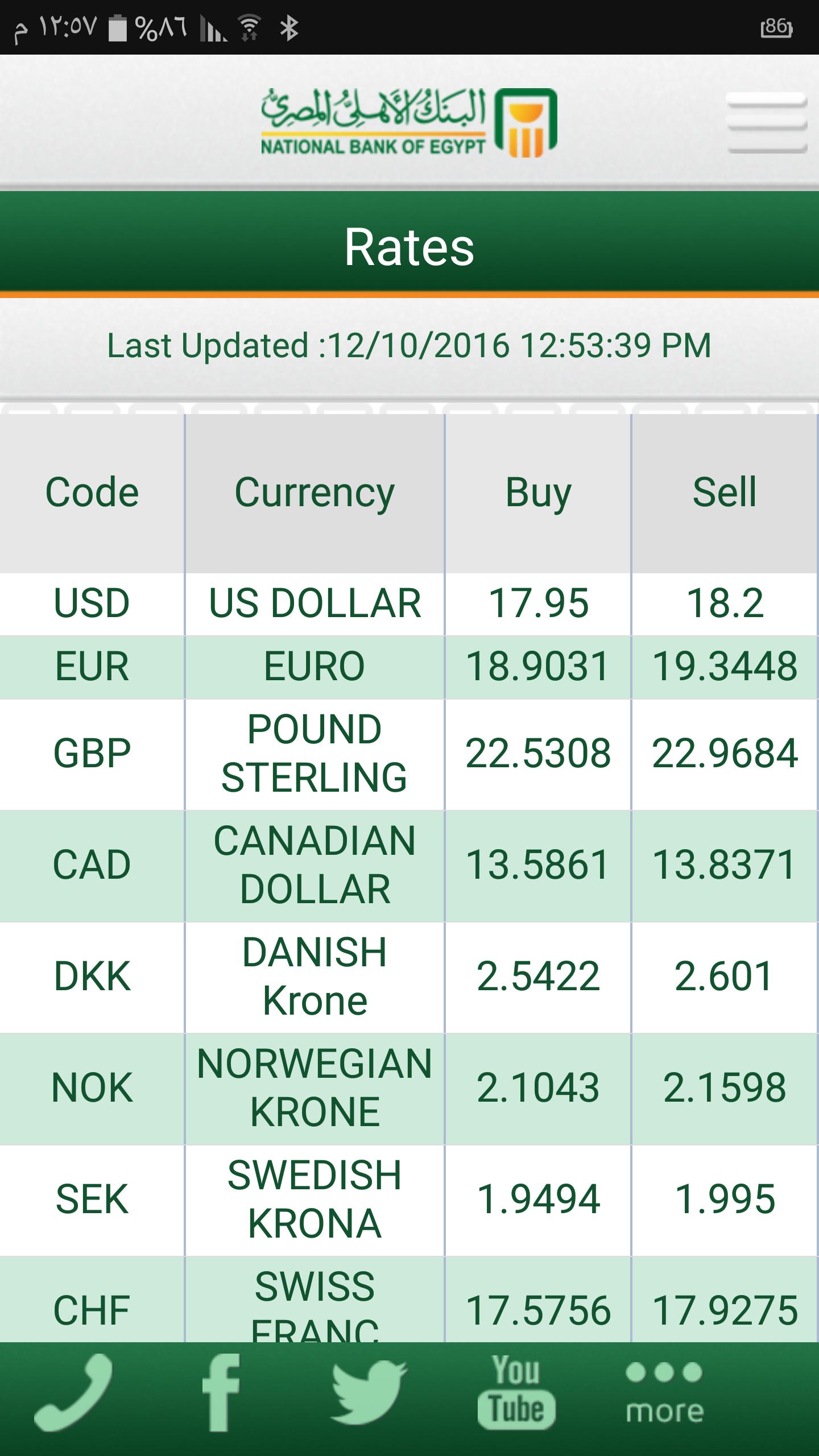 ننشر أسعار الدولار والعملات اليوم السبت 10/12/2016