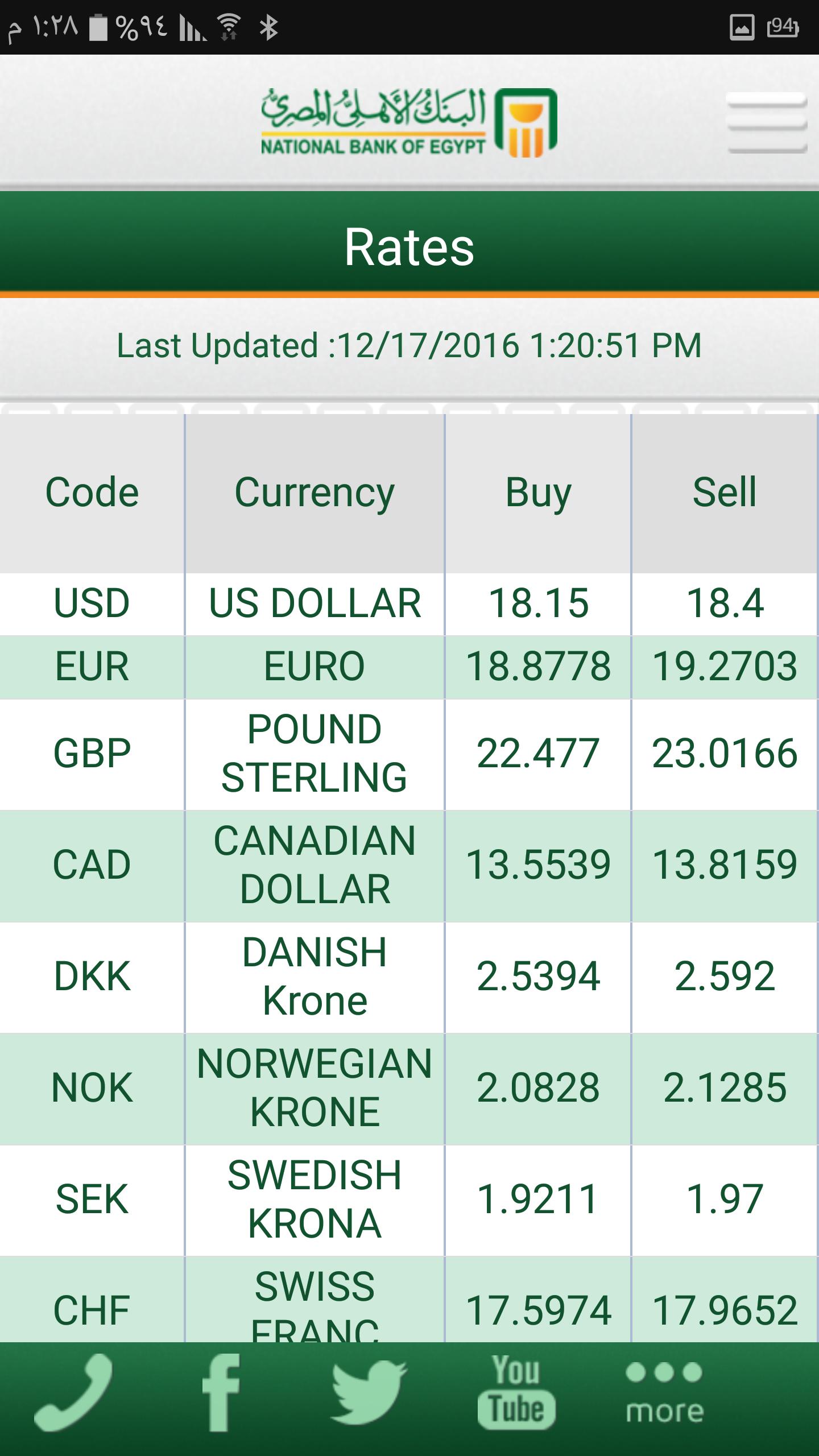 ننشر أسعار الدولار والعملات في البنوك اليوم السبت 17/12/2016
