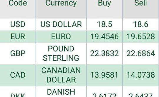 ارتفاع أسعار الدولار والعملات اليوم الأربعاء 11/1/2017