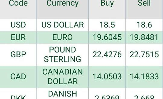 ننشر أسعار الدولار والعملات اليوم السبت 14/1/2017