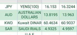 ننشر أسعار الدولار والعملات اليوم الإثنين 16/1/2017