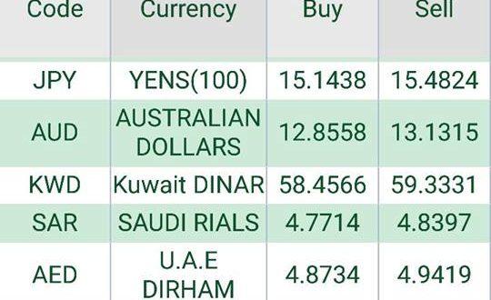 ننشر أسعار الدولار والعملات اليوم الثلاثاء 3/1/2017