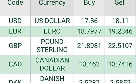 ننشر أسعار الدولار والعملات اليوم السبت 7/1/2017